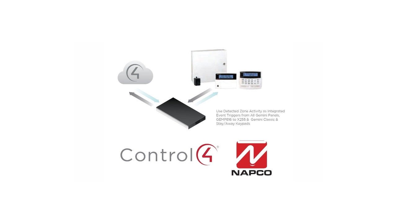 napco delivers control4 certified alarm panel line with sddp and integration via ethernet