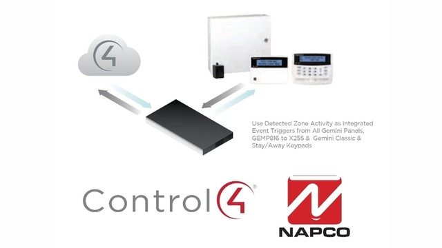 Napco Delivers Control4-Certified Alarm Panel Line with SDDP and Integration via Ethernet