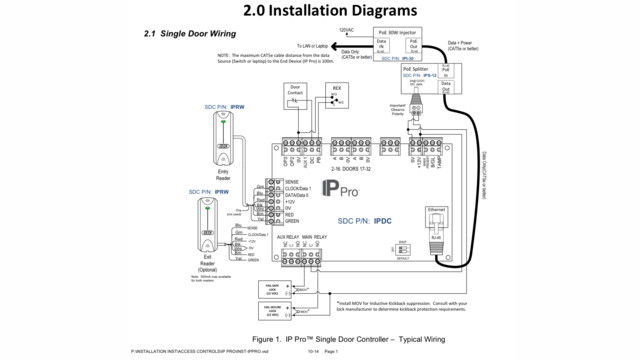 install wiring diagram access control typical