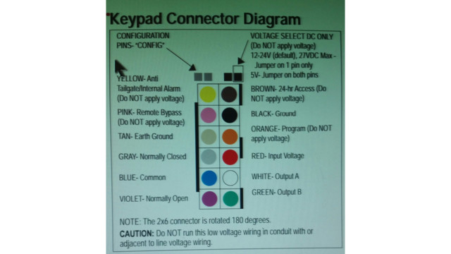 ESSEX_DIAGRAM.57ceedbf785bb act keypad wiring diagram efcaviation com iei keypads wiring diagram at n-0.co
