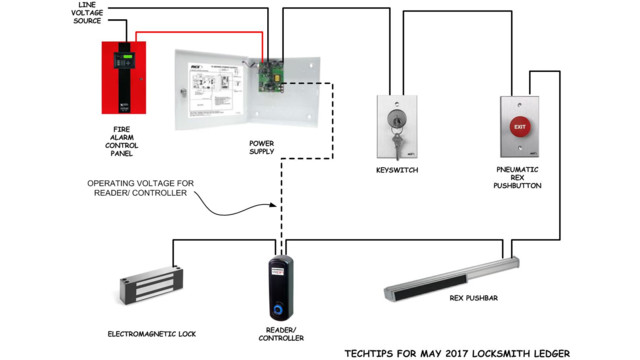 Tech Tips Electromagnetic Lock Release Requirements