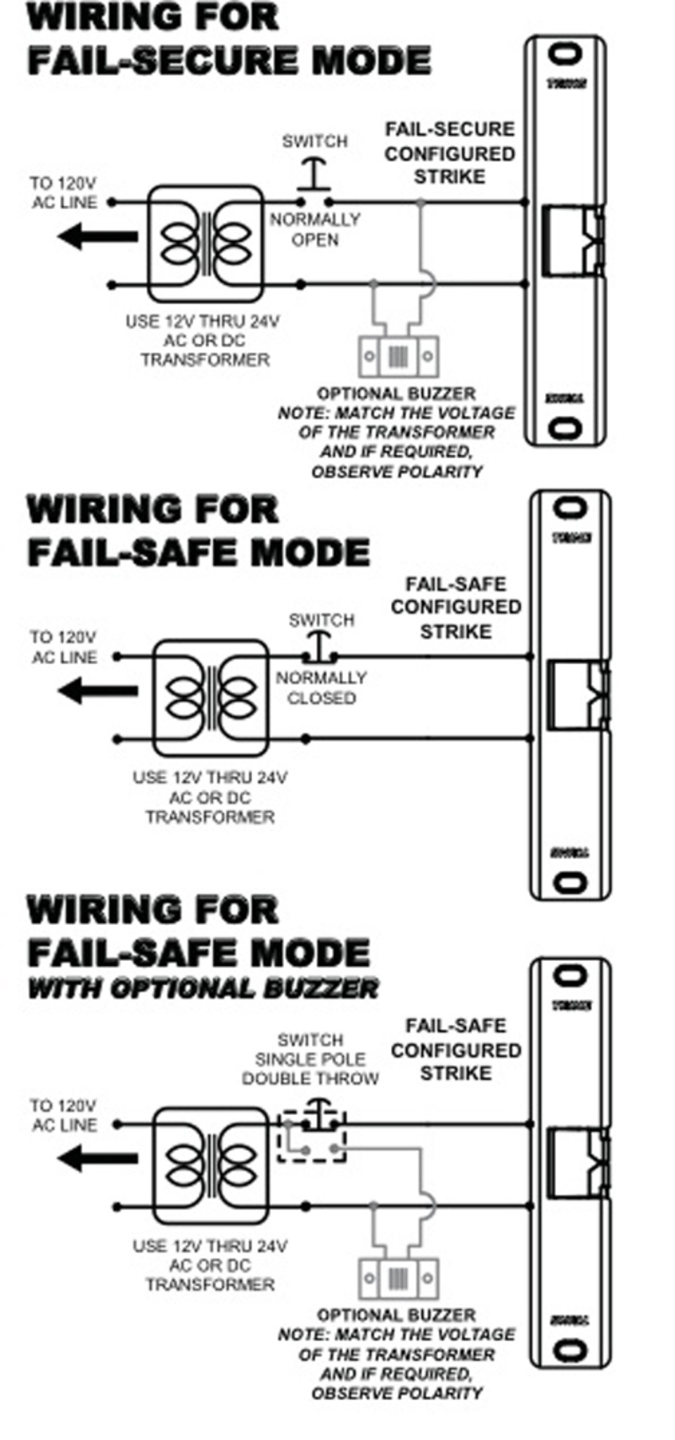 Electric Strike Wiring Diagram from cdn.locksmithledger.com