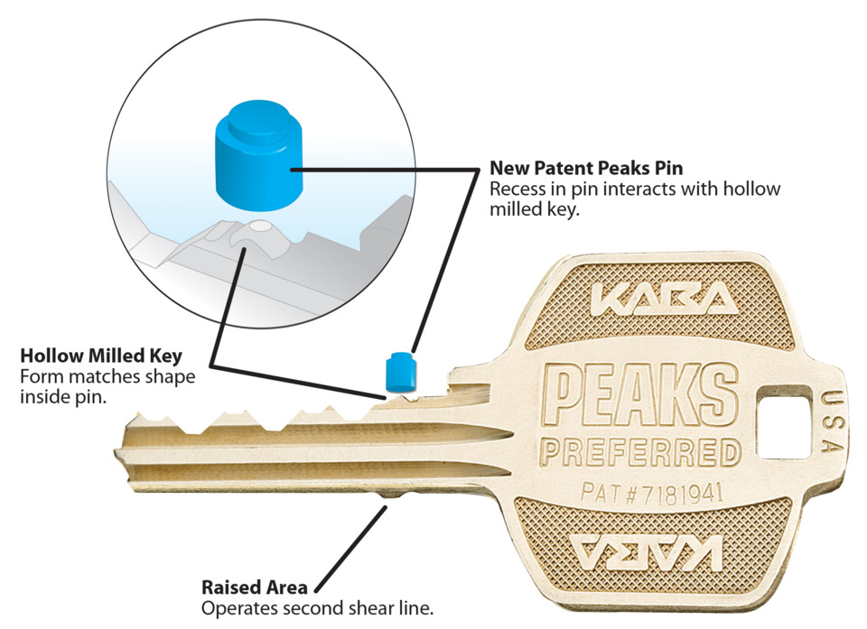 Kaba Peaks