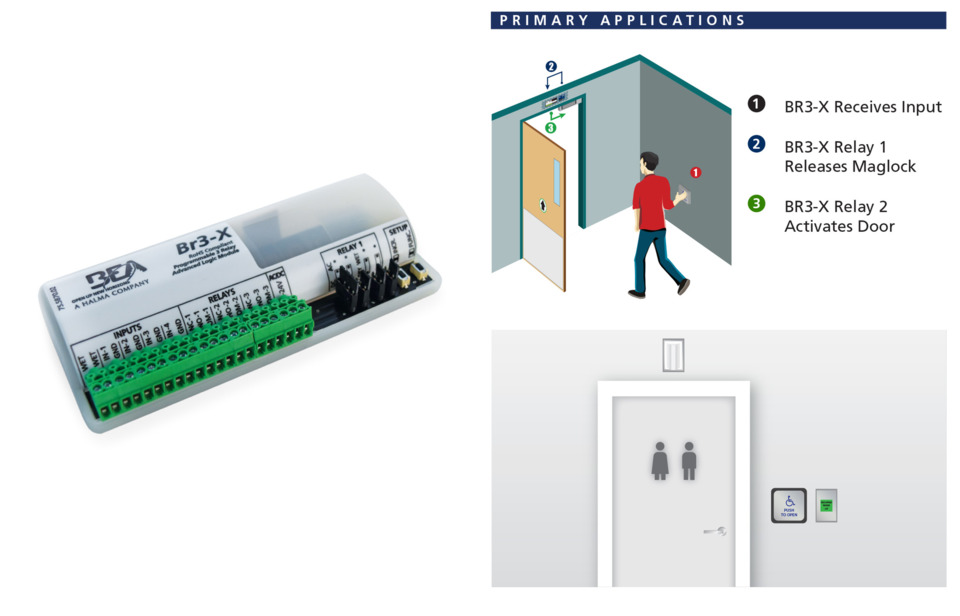 Commercial Door Accessories Unit Locks And Interconnected
