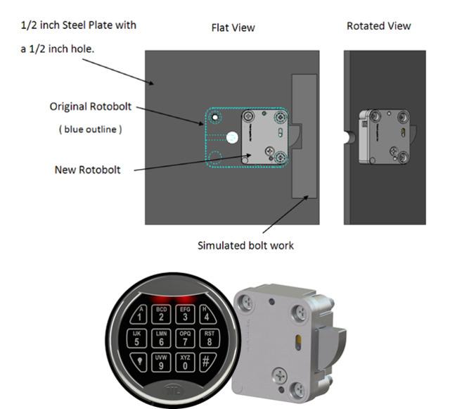 Safe Lock Technology Enter a Bold New World