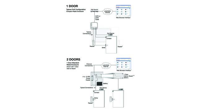 magneto for lincoln welder wiring diagram wiring diagram schematic