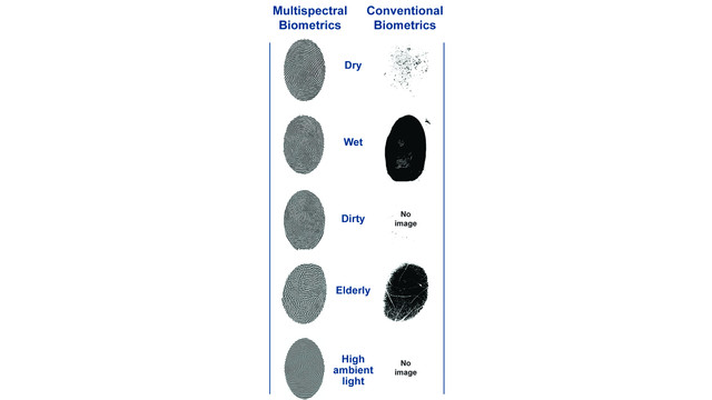fingerprintcomparisonimages_10262136.tif