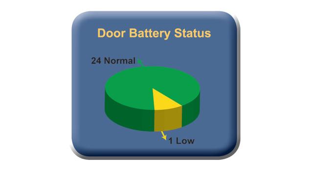 doorbatterystatus_10314434.tif
