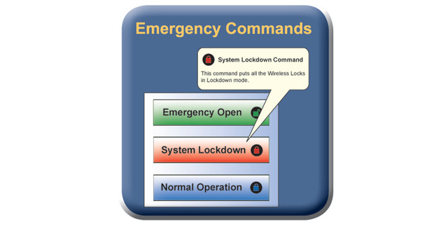 emergencycommands_10314433.tif