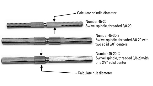 Everything You Ever Wanted To Know About Spindles From
