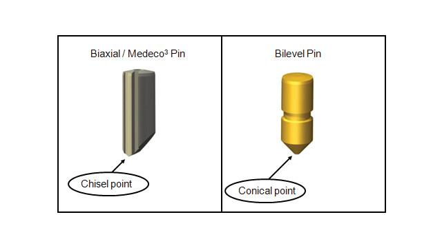 biaxial-bilevel-pins_10834574.psd