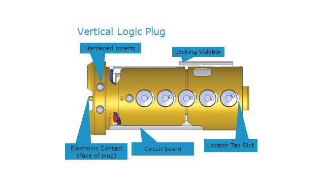 vert-logic-plug-descriptions_10834575.psd