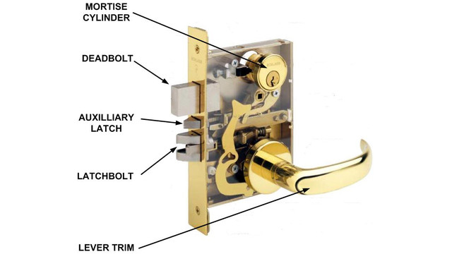 Choosing And Specifying Electronic Locking Devices