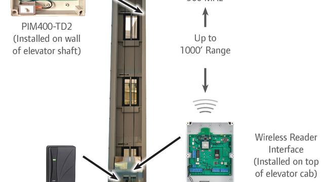 elevator-application-imagehi_10916513.tif
