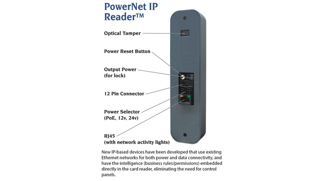 isonas-powernet-ip-reader-feat_11178197.psd