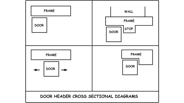 door-header-diagrams_11320540.psd